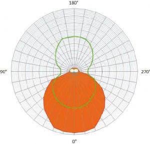 riflettore grafico 2
