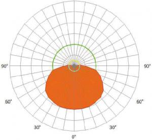 riflettore grafico 1